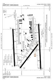 Ktmb Miami Executive Airport Opennav