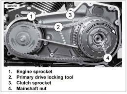 harley davidson touring how to replace twin cam drive belt hdforums figure 2 removing clutch hub mainshaft nut diagram