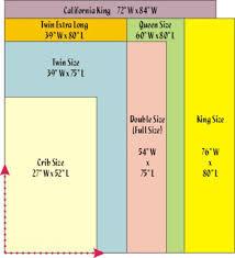 mattress sizes double vs full. Twin Xl Mattress Size. Measurements Sizes Double Vs Full