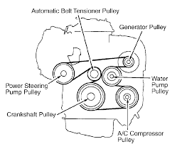 2002 toyota camryxxxxxbelt routing or picture