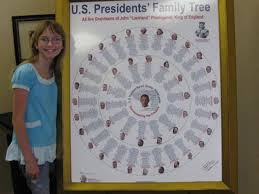 Presidents Genealogy Chart The Presidential Family Tree Again And Again
