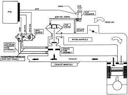 ford egr wiring wire center \u2022 egr valve wiring diagram wrangler possible hack for p0401 obd code insufficient egr flow page 3 rh ford trucks com ford focus egr valve wiring ford transit egr valve wiring