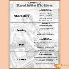 Elements Of Realistic Fiction Anchor Chart And Worksheets To Use With Any Novel