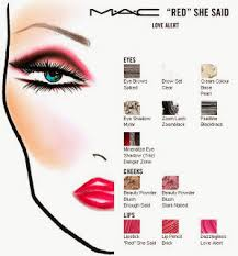 theodorasdaily best of mac face charts make up