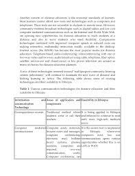 lagrama teachers essay on ict 10