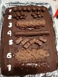 Bristol Stool Chart Cake Made By My Stepmum Atbge
