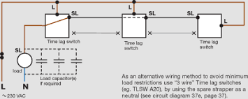 tlsw 10 danlers lighting controls hvac controls these circuit diagrams use the bs 7671 2001 harmonised colour coding the triple and earth colours of brown black and grey for the lines