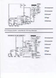 truck alternator wiring diagram truck image wiring 1991 ford truck alternator wiring diagram 1991 auto wiring on truck alternator wiring diagram