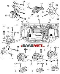 2003 saab 9 5 engine diagram wiring diagram 2003 saab 9 5 engine diagram wiring diagram 2003 saab 9 5 engine diagram 2003