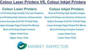 Small Picture Tr Inspiration Graphic Color Laser Printing Cost Per Page at Best