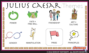 julius caesar theme of pride