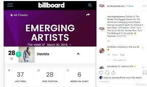 Davido Climbs From No 37 To No 28 On American Billboard