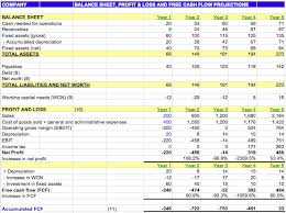 Financials Template Cash Flow Projection Business Plan Financial Template