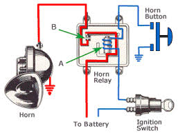 car horn wiring diagrams car wiring diagrams online horn wiring diagram relay wiring diagram schematics