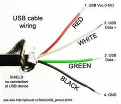 mini usb wiring diagram images usb pinout wiring and how it works electroschematics