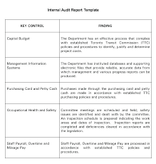 Sample Research Analyst Cover Letter Resume Bank