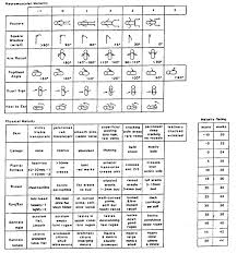 New Ballard Score For Gestational Age Assessment
