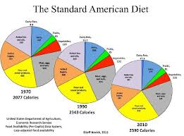 Diet Chart For High Blood Pressure Patient Diet Chart For Diabetes And High Blood Pressure Patient
