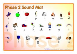 These printables require your students to sort between the two sounds. Phase 2 Letters And Sounds Literacy Resources Sparklebox