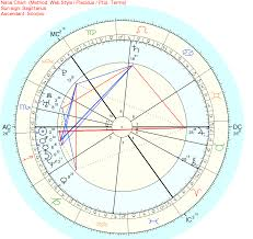 Justin Timberlake Natal Chart Skyscript Co Uk View Topic Mystery Chart June 2018