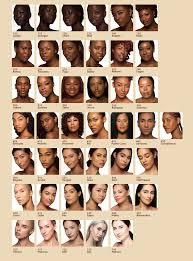 Fenty Beauty Makeup Your Mind