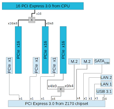 dell motherboard diagram for wiring dell trailer wiring diagram gigabyte motherboard diagram