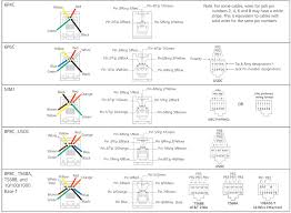 diagram of phone jack wiring diagram image wiring a telephone jack wiring 4 wires a auto wiring diagram schematic on diagram of phone jack