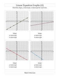 the solving linear equations form ax b c j math worksheet 1245381