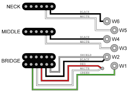 humbucker pickup wiring diagram wiring diagram and hernes lace wiring diagrams for the fender start tele single