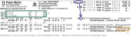 2013 Belmont Stakes Results Chart Throwout Races The Art Of Putting A Line Through A Race