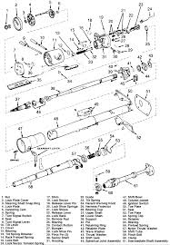 1982 jeep cj wiring diagram 1982 discover your wiring diagram 76 j10 jeep steering column diagram 1982 jeep cj wiring