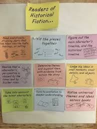 Historical Fiction Anchor Chart Reading Azark Adventurers