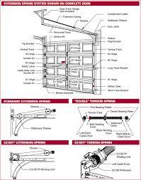 garage door details and parts list