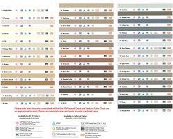 Silicone Sealant Coverage Chart Laticrete Latasil Silicone Sealant And Caulk 10 3 Oz