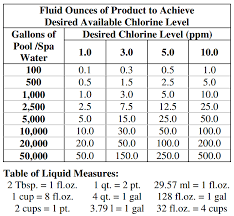 Dosage Charts Hall Pool Supply