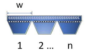 The Complete Guide For V Belts Introduction To V Belts 101