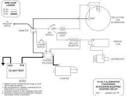 basic street rod wiring diagram hot rod wiring diagram wiring diagram rat rod wiring diagram for lights on diagrams