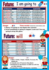 Grammar Chart Printables Chart Will Be Going To English Esl Worksheets