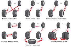 Tire Rotation Patterns Mesmerizing Rotating Tires Proper Tire Rotation Patterns Discount Tire Direct