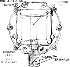 ford duraspark wiring diagram conversion ford engine image ford duraspark wiring diagram conversion ford engine image for