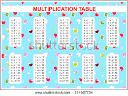 Multiplication Table - Download Free Vector Art, Stock Graphics & Images