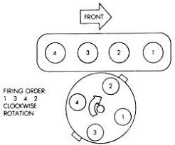 diagram of firing order for 1998 mitsubishi mirage fixya b83cce1 jpg