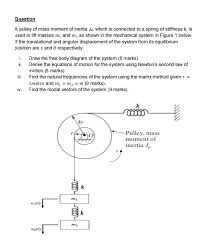 law of inertia formula. question a pulley of mass moment inertia jo, which is connected to spring law formula