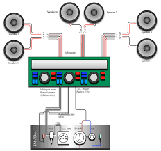 6 speakers 4 channel amp wiring diagram unique 5 channel amp 2 channel car amp wiring diagram at 2 Channel Amp Wiring Diagram