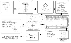 ac motor circuit diagram the wiring diagram ac motor circuit diagram vidim wiring diagram circuit diagram