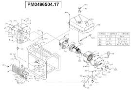 coleman generator wiring diagram wiring diagram for you • coleman diagram wiring generator pm0496504 best site coleman powermate 5000 generator wiring diagram coleman powermate generator