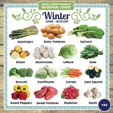 Chart On Winter Season Winter Season Vegetables Garden Design Ideas