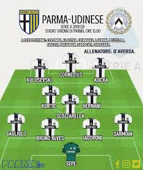 Parma-Udinese, le probabili formazioni di ParmaLive.com