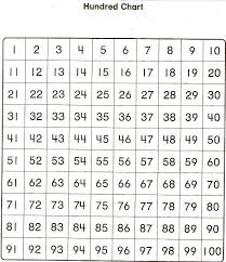 Hundreds Chart 0 100 Free Printables And Games Interactive Number Charts Blank