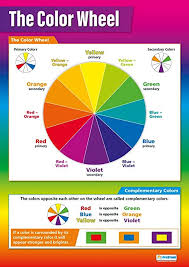 color chart the color wheel art posters laminated gloss paper measuring 33 x 23 5 art class posters education charts by daydream education